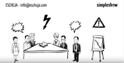 Business Mediation einfach erklärt